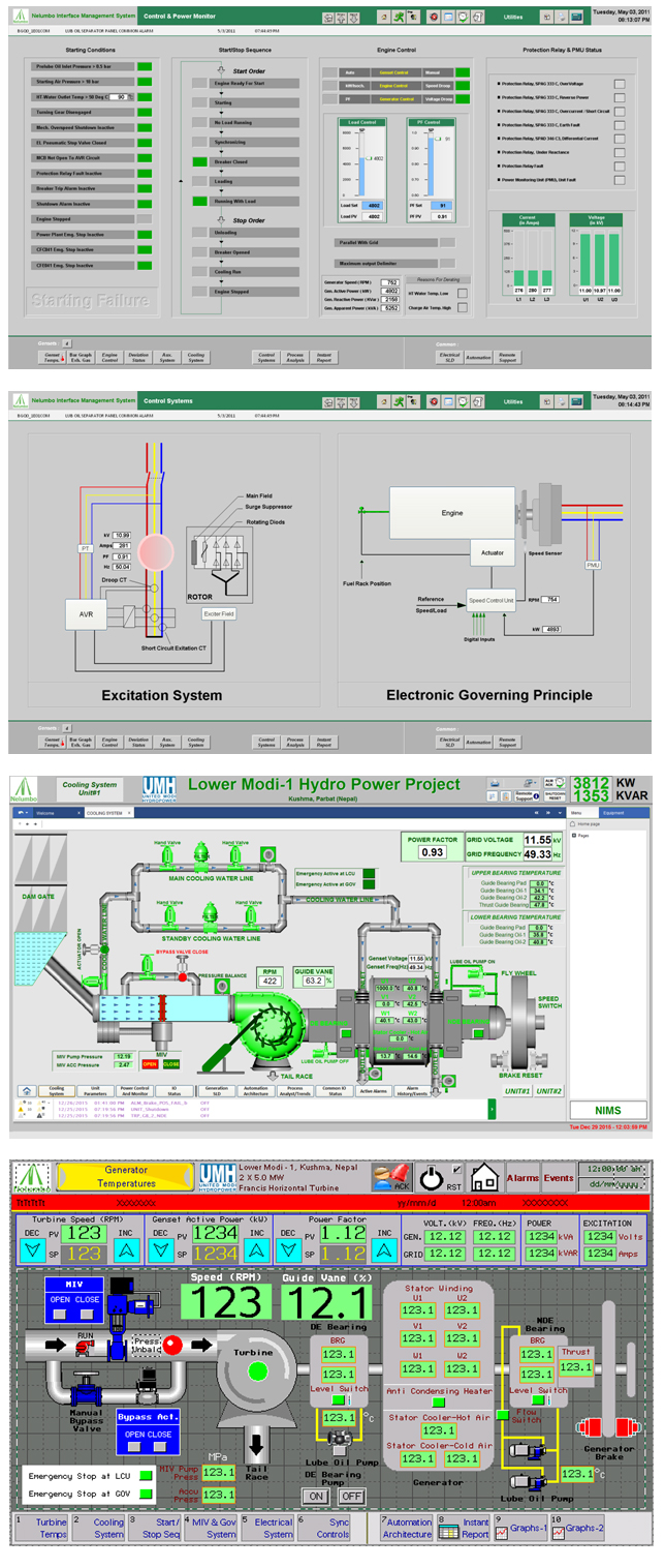 Scada Dcs Solutions Nelumbo Icona Controls Pvt Ltd